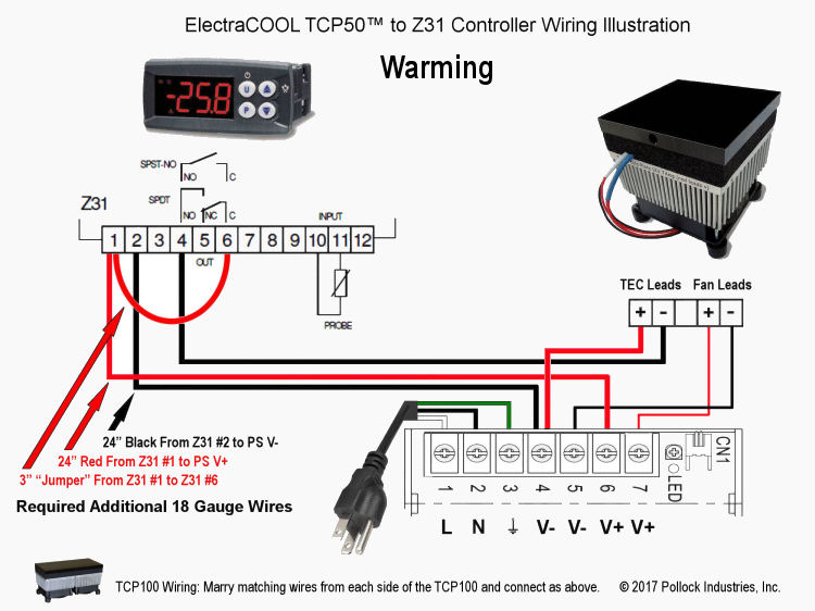 Z31-A Wiring for Warming